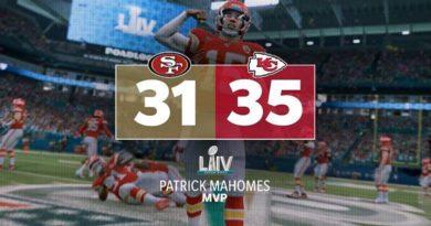 Madden NFL 20 - Super Bowl LIV