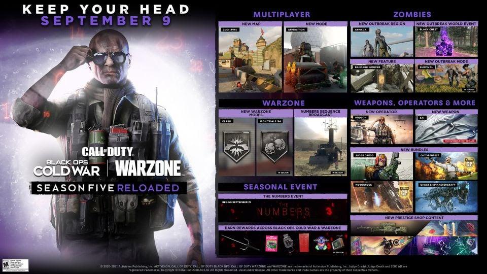 Jogos: Call of Duty: Warzone e Black Ops Cold War anuncia Temporada 5 Recarregada